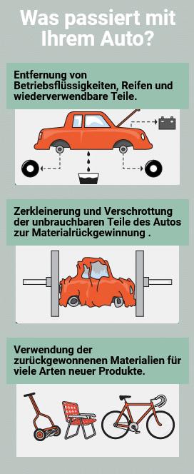 Autoverwertung was passiert mit dem auto